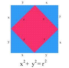 Teorema de Pitágoras (demostración sagrada número 1)