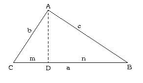 2ª demostración del Teorema de Pitágoras