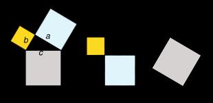 5ª demostración del Teorema de Pitágoras (de 367 conocidas)
